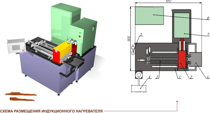 Индукционный нагреватель IH 100 (модель IH 100-B-5-1-1)