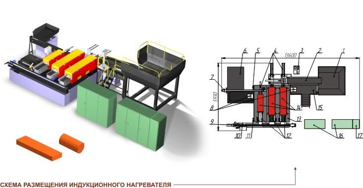 Индукционный нагреватель IH 1600 (модель IH 1600-B-1,3-4-2)