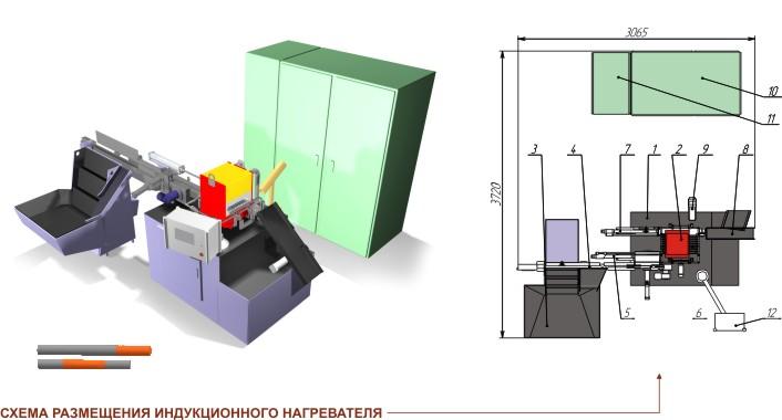 Индукционный нагреватель IH 250 (модель IH 250-A-2-1-1)