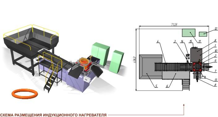 Индукционный нагреватель IH 500 (модель IH 500-B-4-1-1)