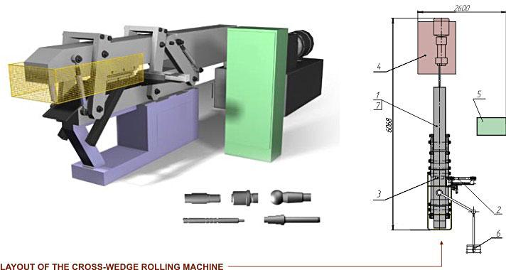 Cross-wedge rolling machine SP 1250-1