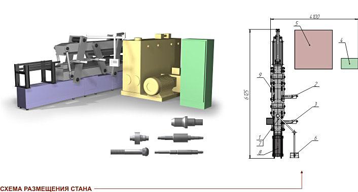 Прокатный стан поперечно-клиновой прокатки SP 2500-2