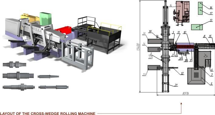 Cross-wedge rolling machine SP 5000-2-IH