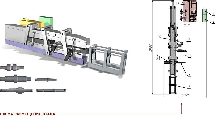Прокатный стан поперечно-клиновой прокатки SP 5000-2